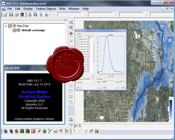 Aquaveo Surface-Water Modeling System v10.1.7