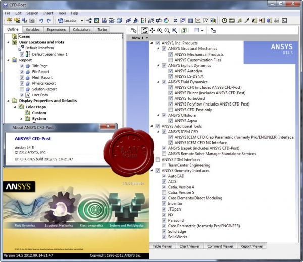 ANSYS products v14.5 hotfix 1