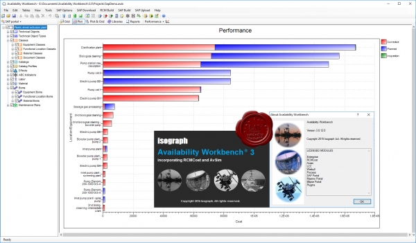 Isograph Availability Workbench v3.0.12