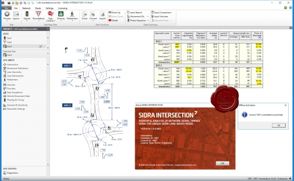 Akcelik SIDRA Intersection v7.0.9.6902