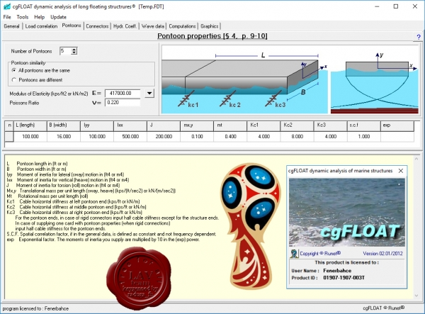 RUNET software cgFLOAT version 02.01/2012
