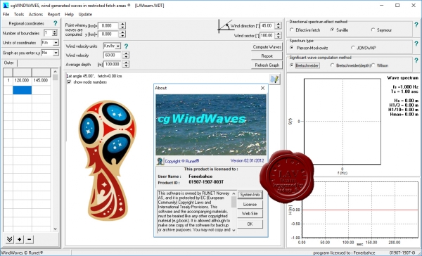 RUNET software cgWindWaves version 02.01/2012