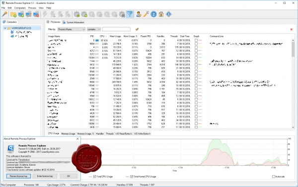 LizardSystems Remote Process Explorer v5.1.0.245