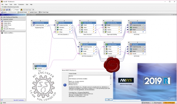 ANSYS products 2019 R1 x64